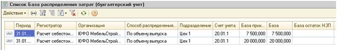 Регистр сведений База распределения затрат