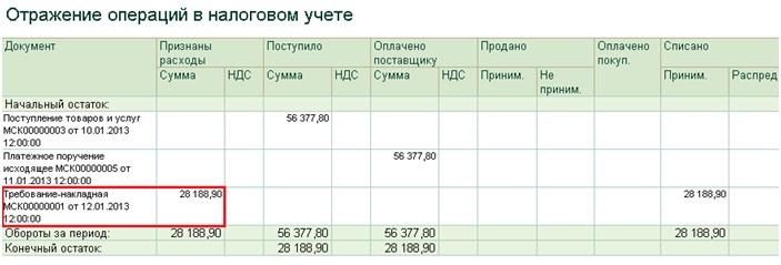 Книга учета доходов и расходов в 1С:УПП (1С:Управление Производствен…